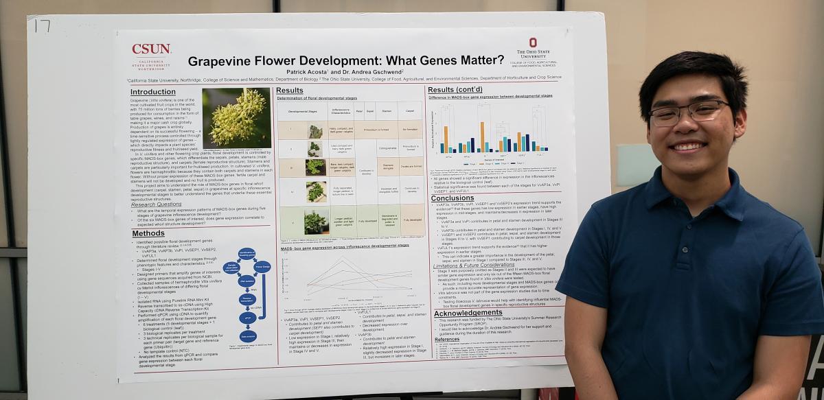 2019Consortium Research Symposium